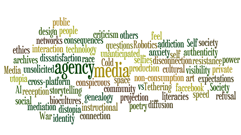 Wordle keywords Oct 2014